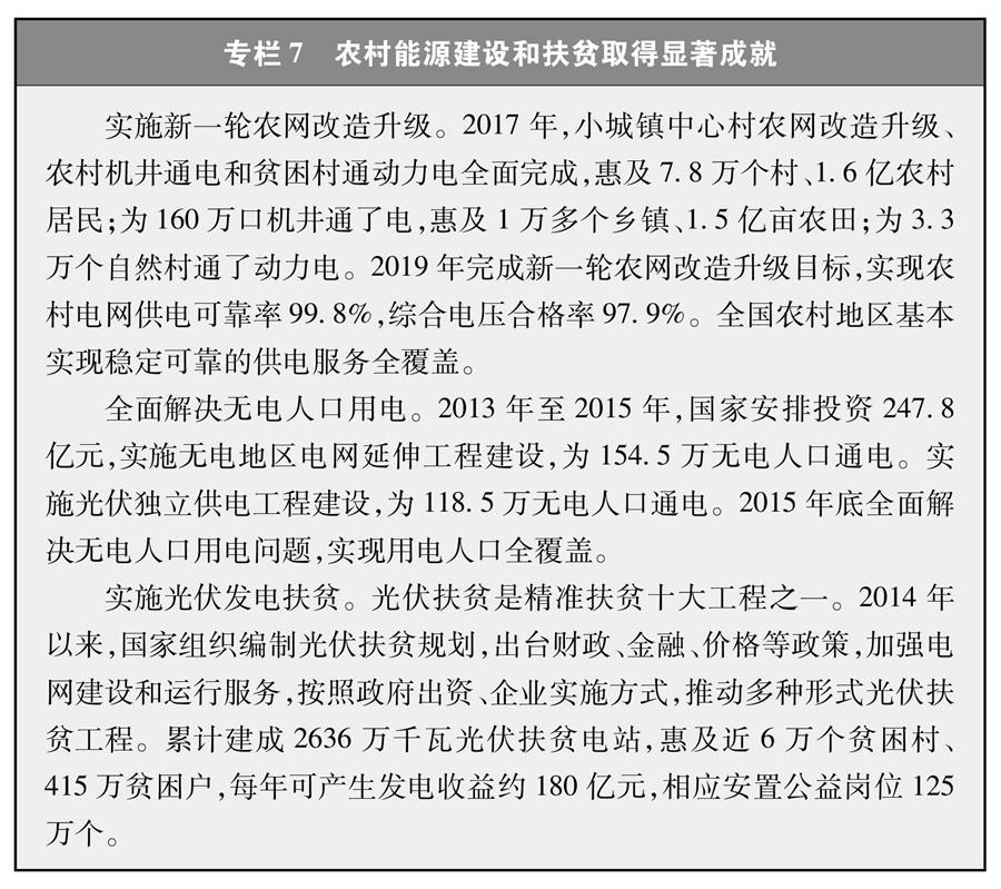 (图表)[受权发布]《新时代的中国能源发展》白皮书(专栏7)