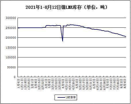 我国前6月新能源汽车产销量同比均增长2倍